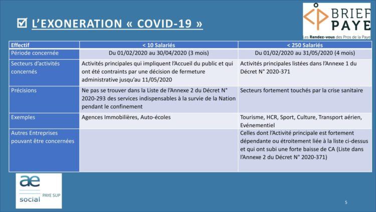 Page 5 750x422 - Replay du webinaire Brief Paye Septembre 2020